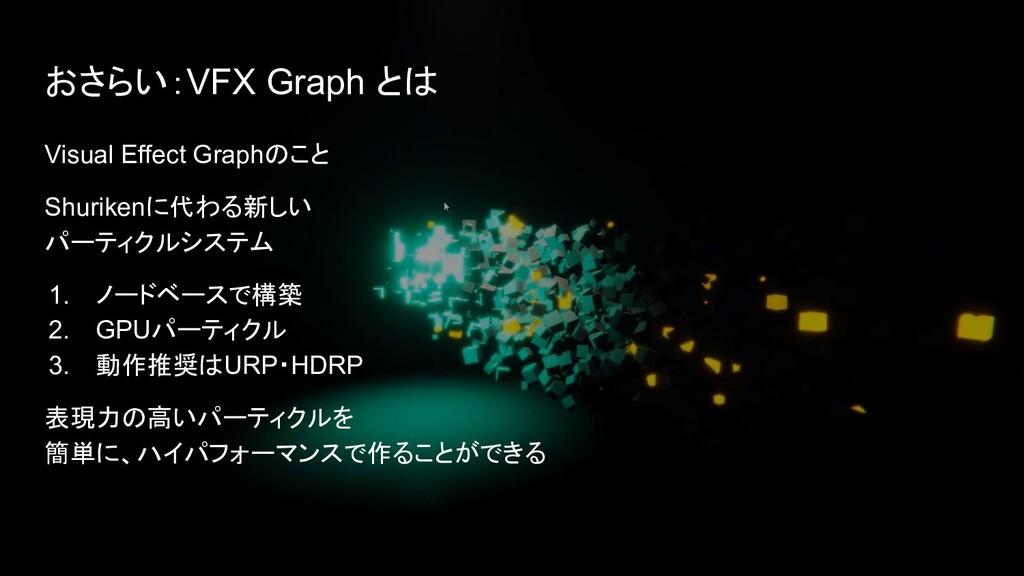 おさらい:VFX Graph とは Visual Effect Graphのこと Shurik...