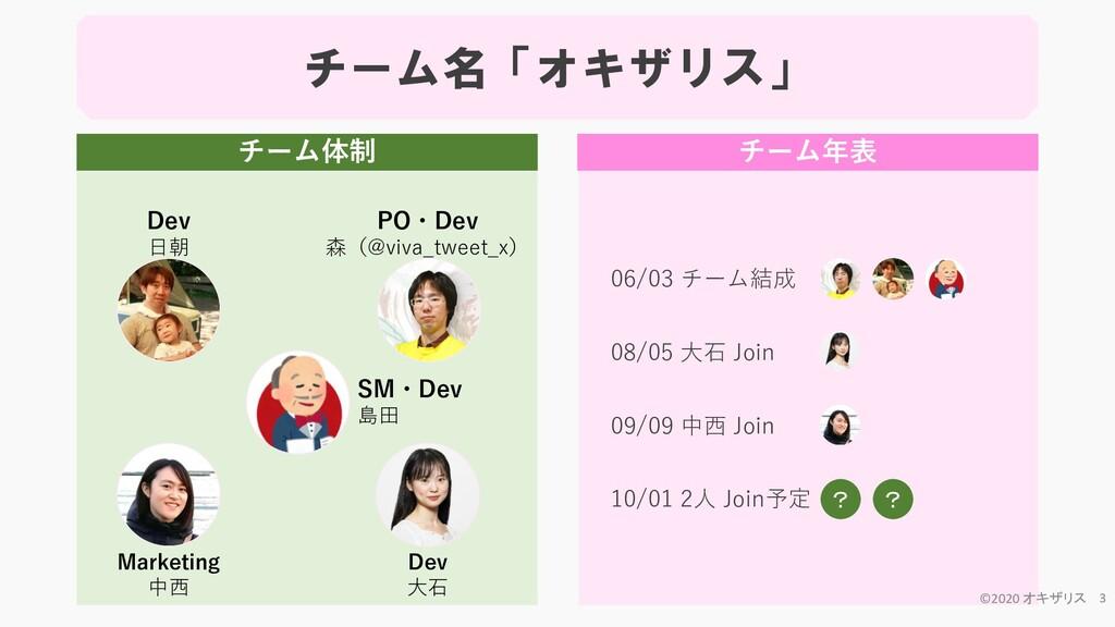 06/03 チーム結成 08/05 大石 Join 09/09 中西 Join 10/01 2...