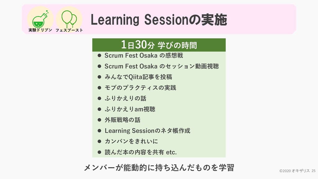 Learning Sessionの実施  Scrum Fest Osaka の感想戦  S...