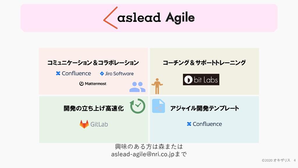 Agile コミュニケーション&コラボレーション コーチング&サポートトレーニング 開発の立ち...