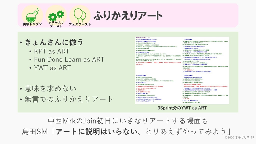 ふりかえりアート • きょんさんに倣う • KPT as ART • Fun Done Lea...