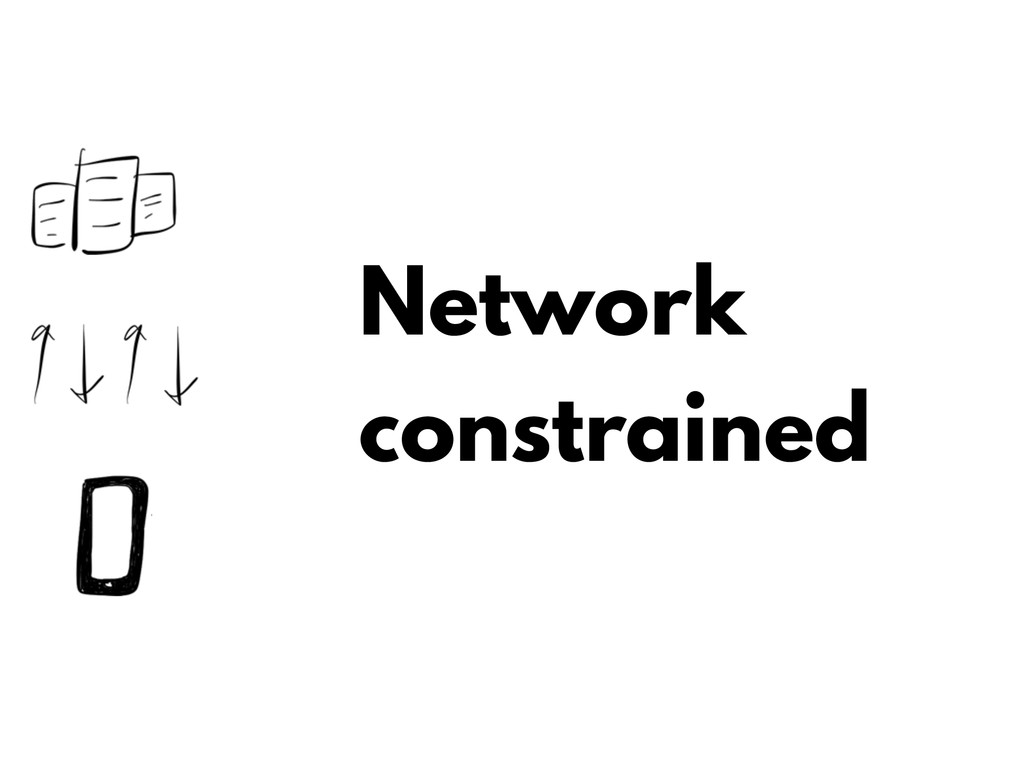 Network constrained