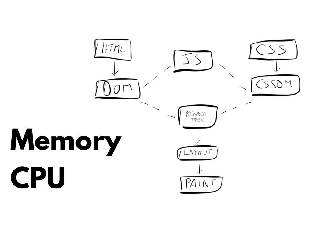 Memory CPU