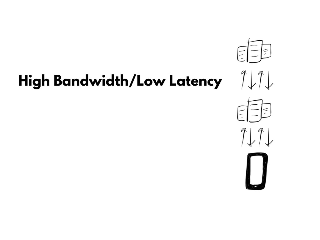 High Bandwidth/Low Latency