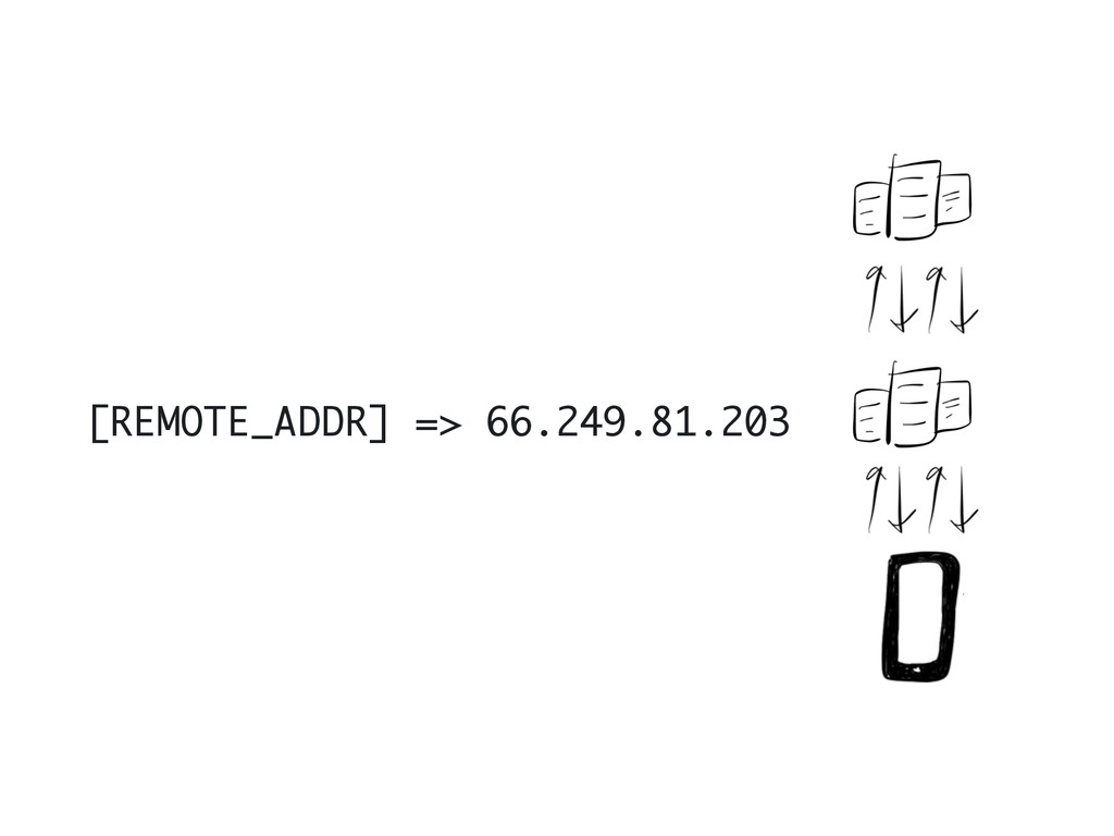 [REMOTE_ADDR] => 66.249.81.203