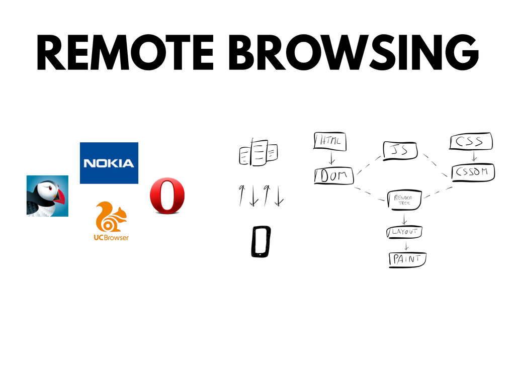 REMOTE BROWSING