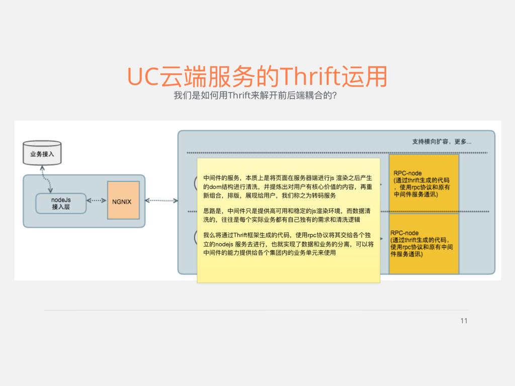 11 UC云端服务的Thrift运⽤用 我们是如何⽤用Thrift来解开前后端耦合的? 中间件...
