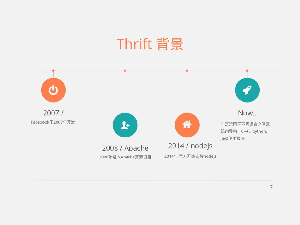 7 Thrift 背景 2007 / Facebook于2007年年开发 2008 / Apa...