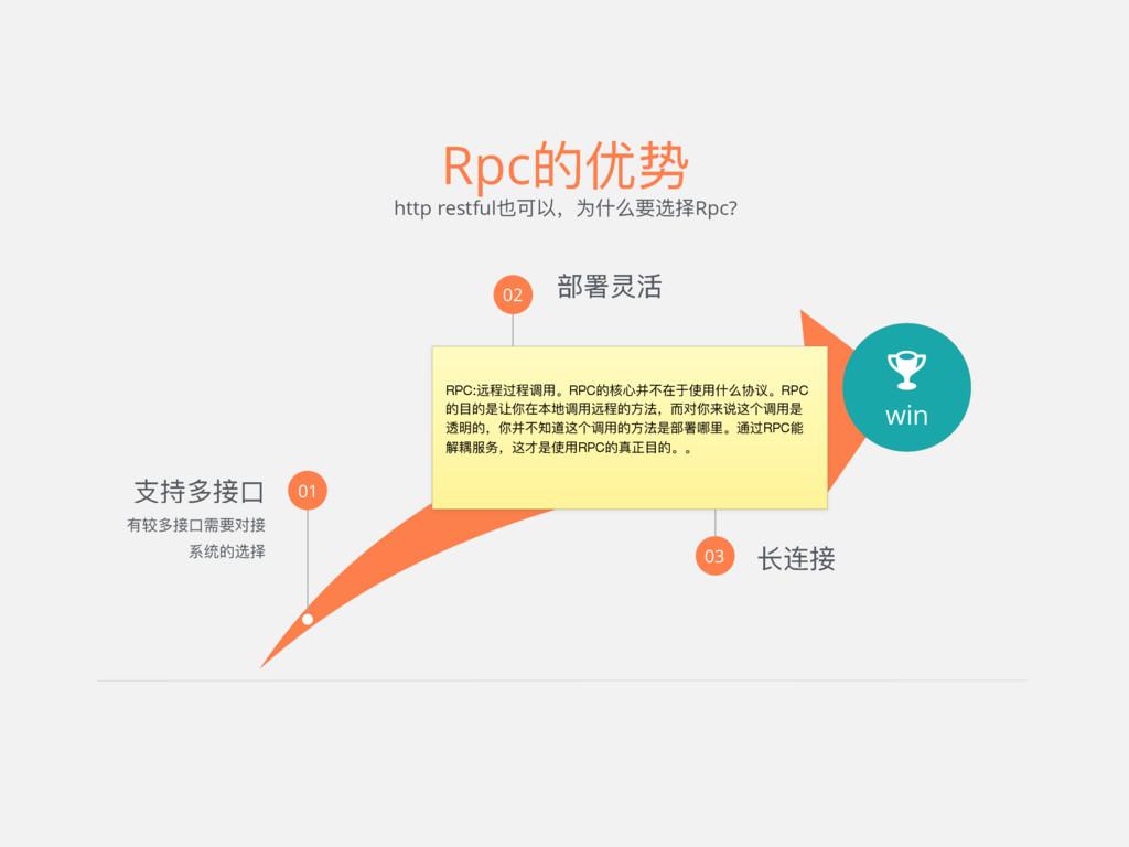 Rpc的优势 http restful也可以,为什什么要选择Rpc? 01 ⽀支持多接⼝口 有...