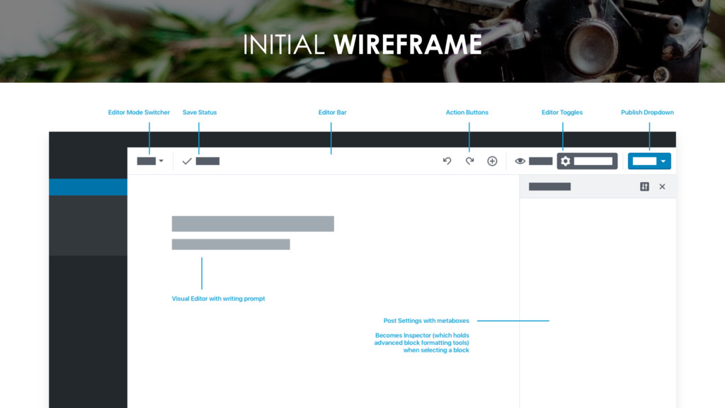 INITIAL WIREFRAME