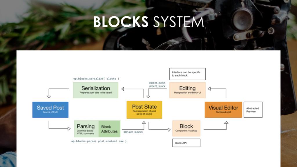 BLOCKS SYSTEM