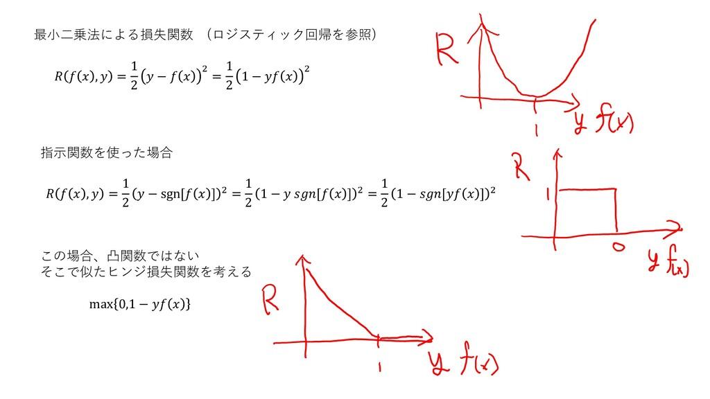 最小二乗法による損失関数 (ロジスティック回帰を参照)    ,  = 1 2  −   2 ...