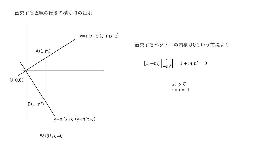 直交する直線の傾きの積が-1の証明 y=m'x+c (y-m'x-c) y=mx+c (y-m...