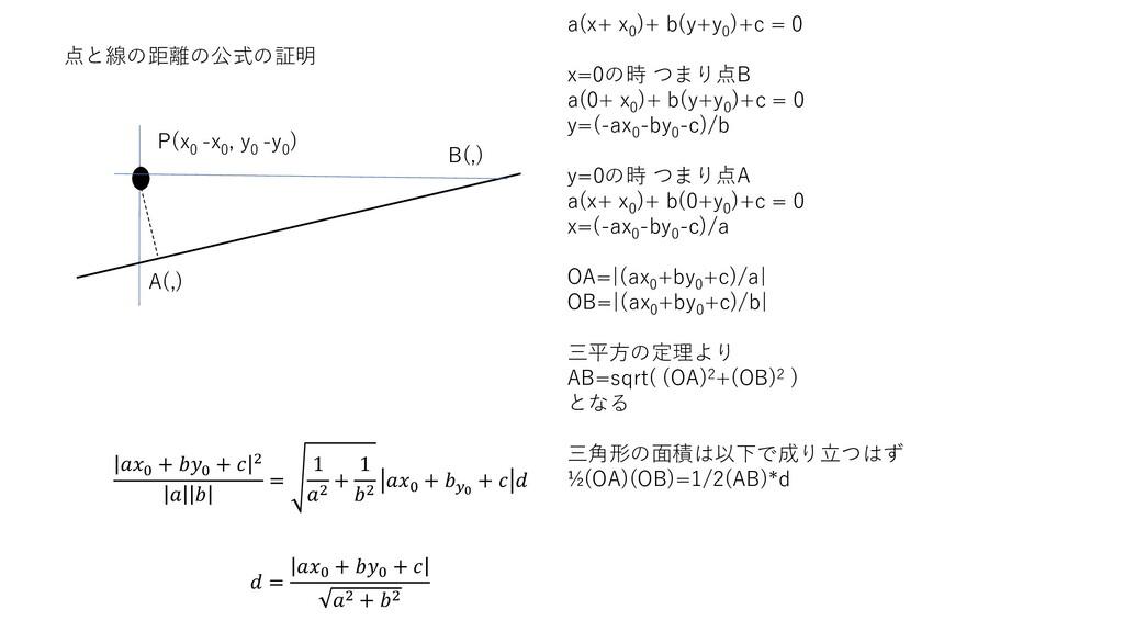 点と線の距離の公式の証明 P(x 0 -x 0 , y 0 -y 0 ) a(x+ x 0 )...