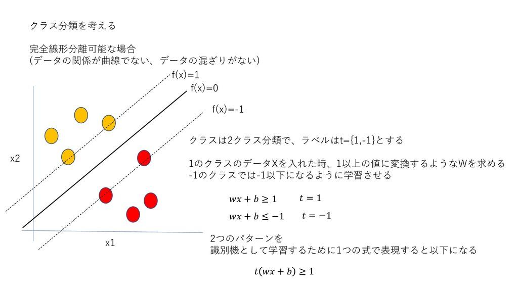 クラス分類を考える 完全線形分離可能な場合 (データの関係が曲線でない、データの混ざりがない)...