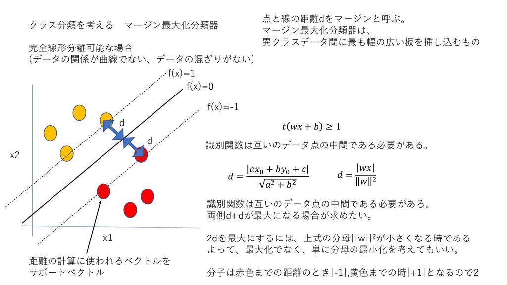 クラス分類を考える マージン最大化分類器 完全線形分離可能な場合 (データの関係が曲線でない、...
