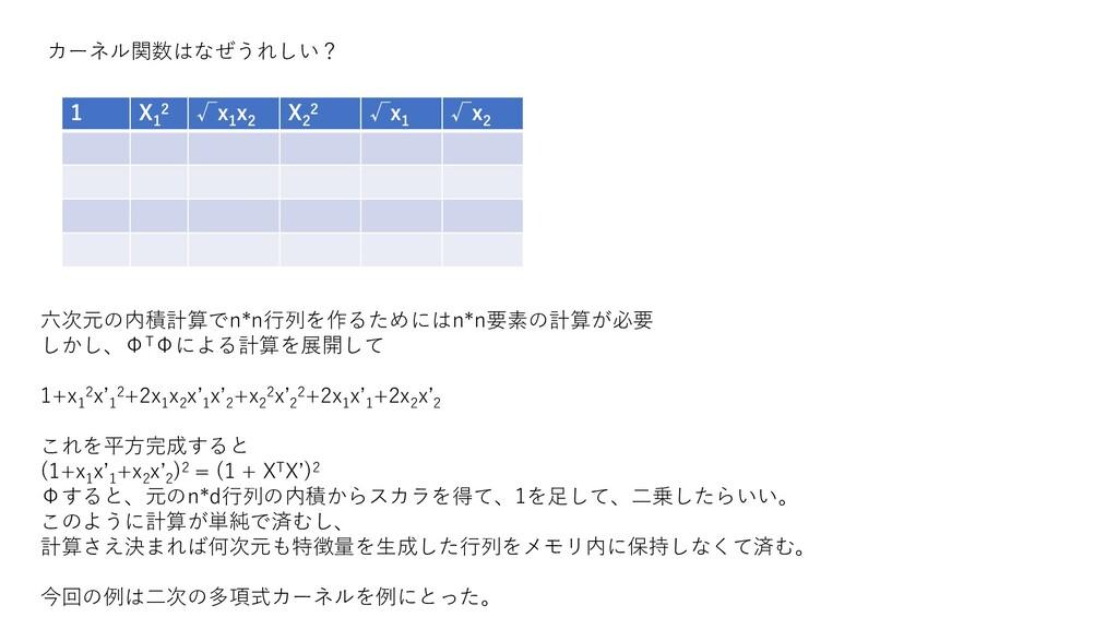 カーネル関数はなぜうれしい? 1 X 1 2 √x 1 x 2 X 2 2 √x 1 √x 2...