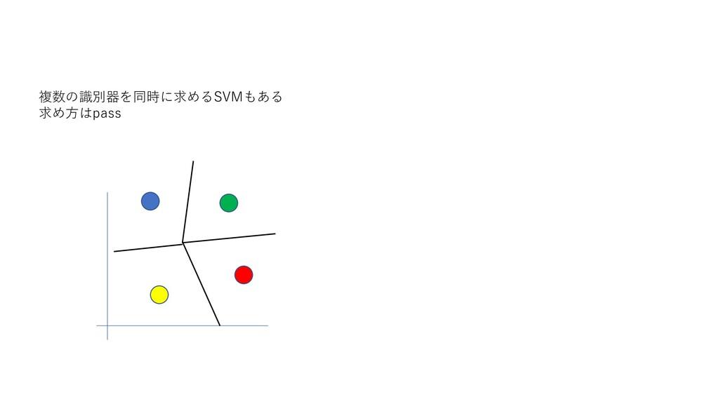 複数の識別器を同時に求めるSVMもある 求め方はpass