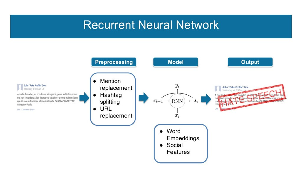 Recurrent Neural Network Preprocessing Model Ou...