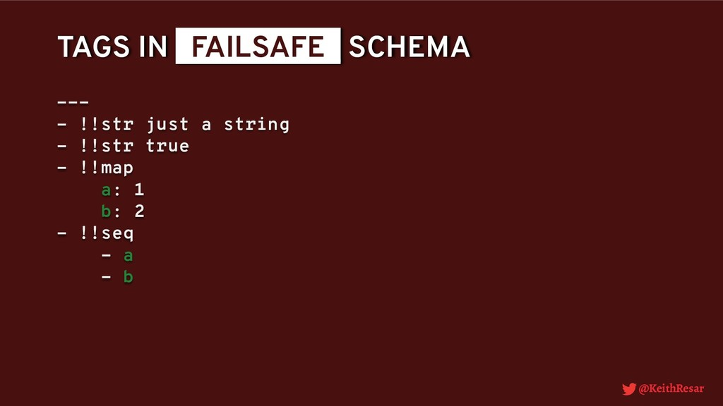 @KeithResar TAGS IN _FAILSAFE_ SCHEMA --- - !!s...