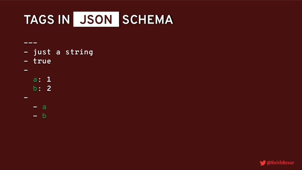 @KeithResar TAGS IN _JSON_ SCHEMA --- - just a ...