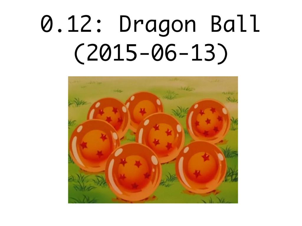 0.12: Dragon Ball (2015-06-13)
