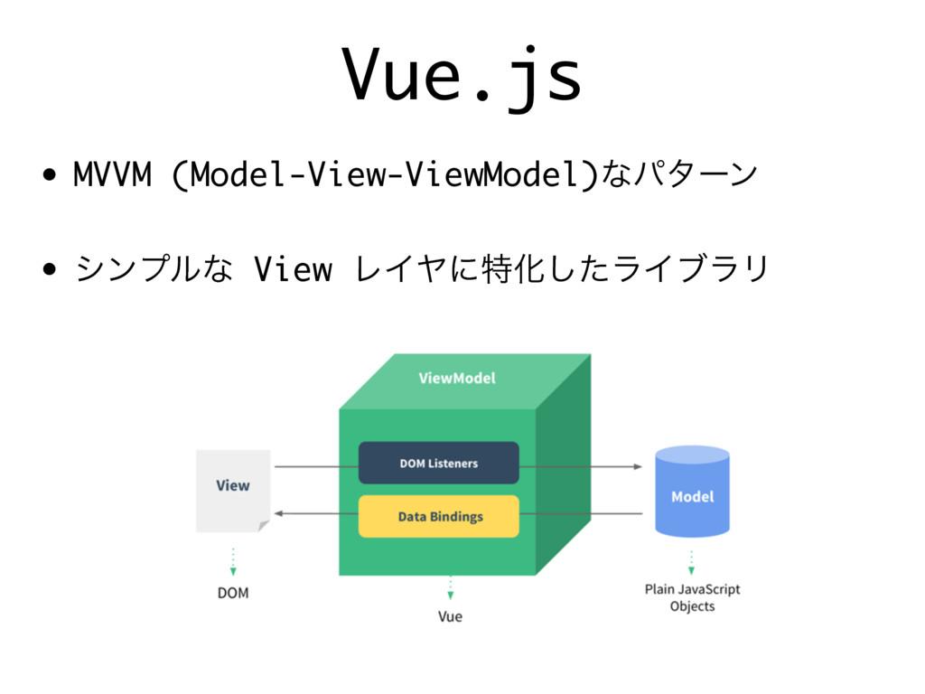 Vue.js • MVVM (Model-View-ViewModel)ͳύλʔϯ • γϯϓ...