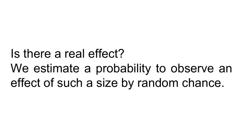 Is there a real effect? We estimate a probabili...