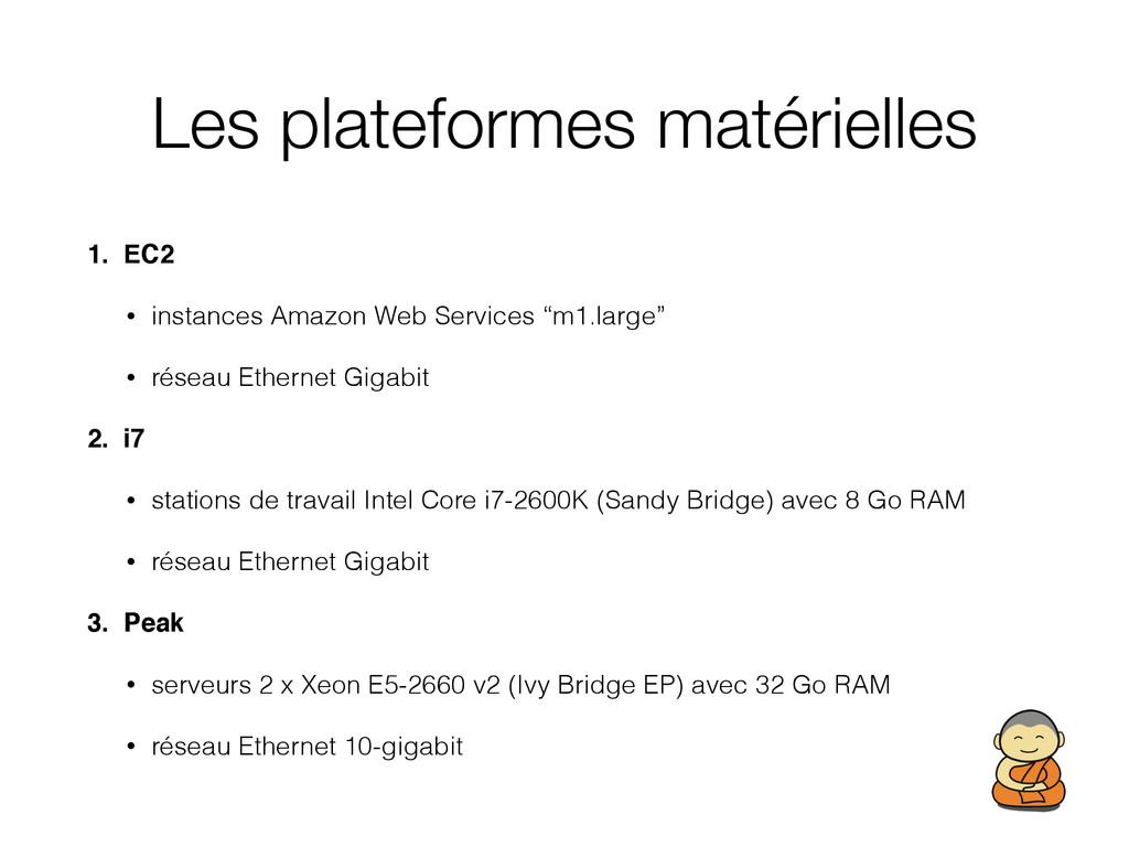 Les plateformes matérielles 1. EC2 • instances ...