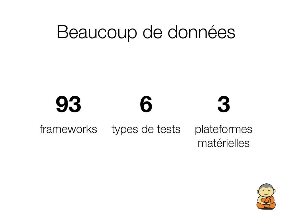 Beaucoup de données 93 6 3 frameworks types de ...