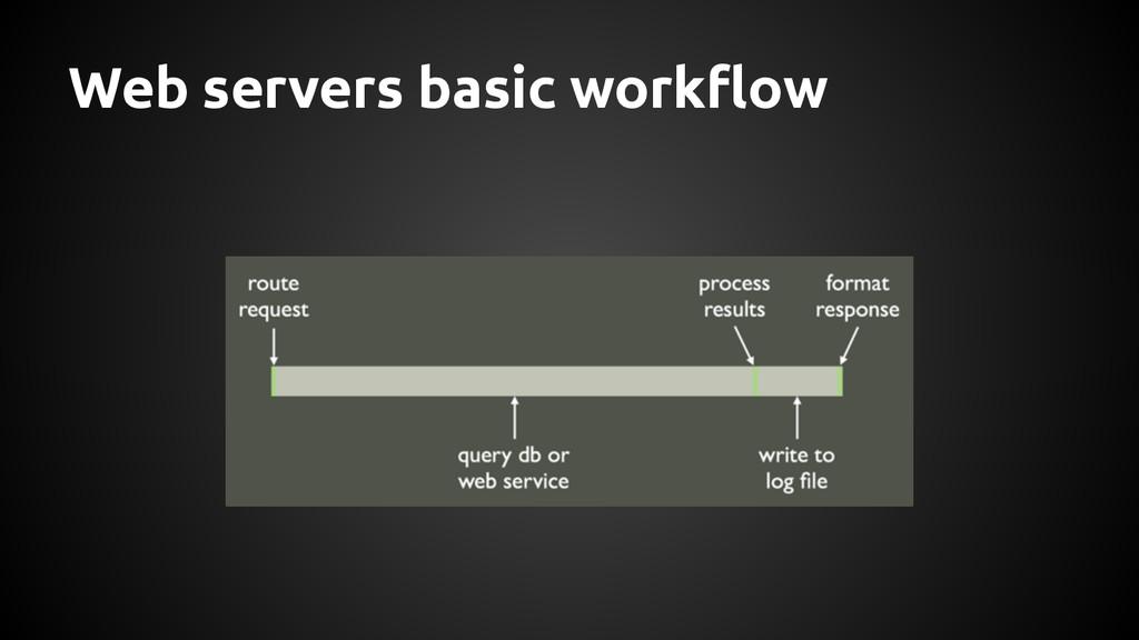 Web servers basic workflow
