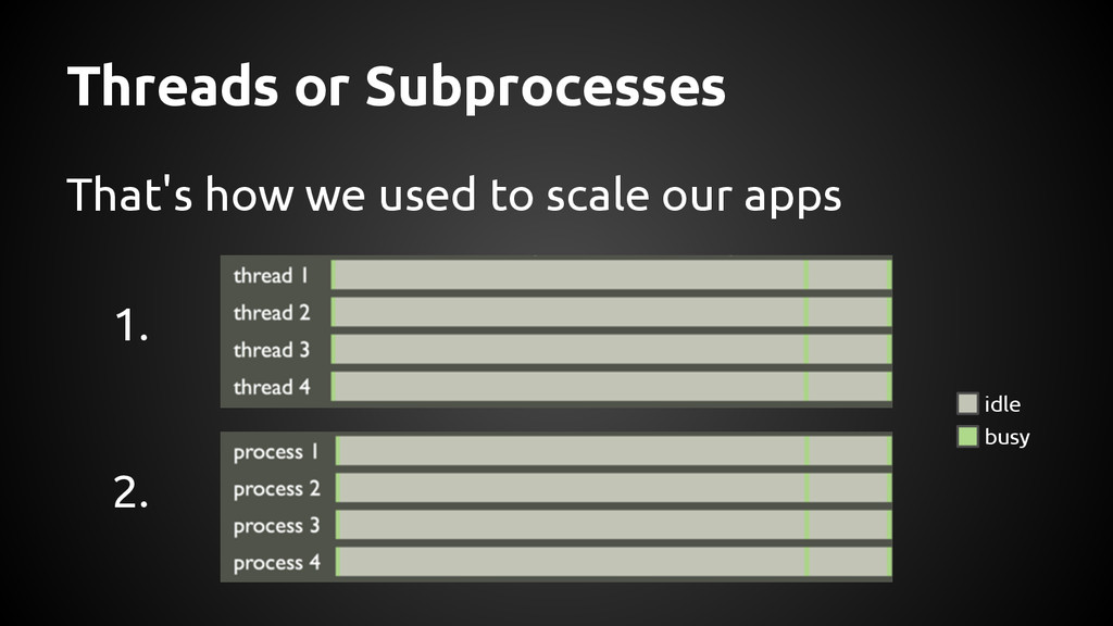 Threads or Subprocesses That's how we used to s...
