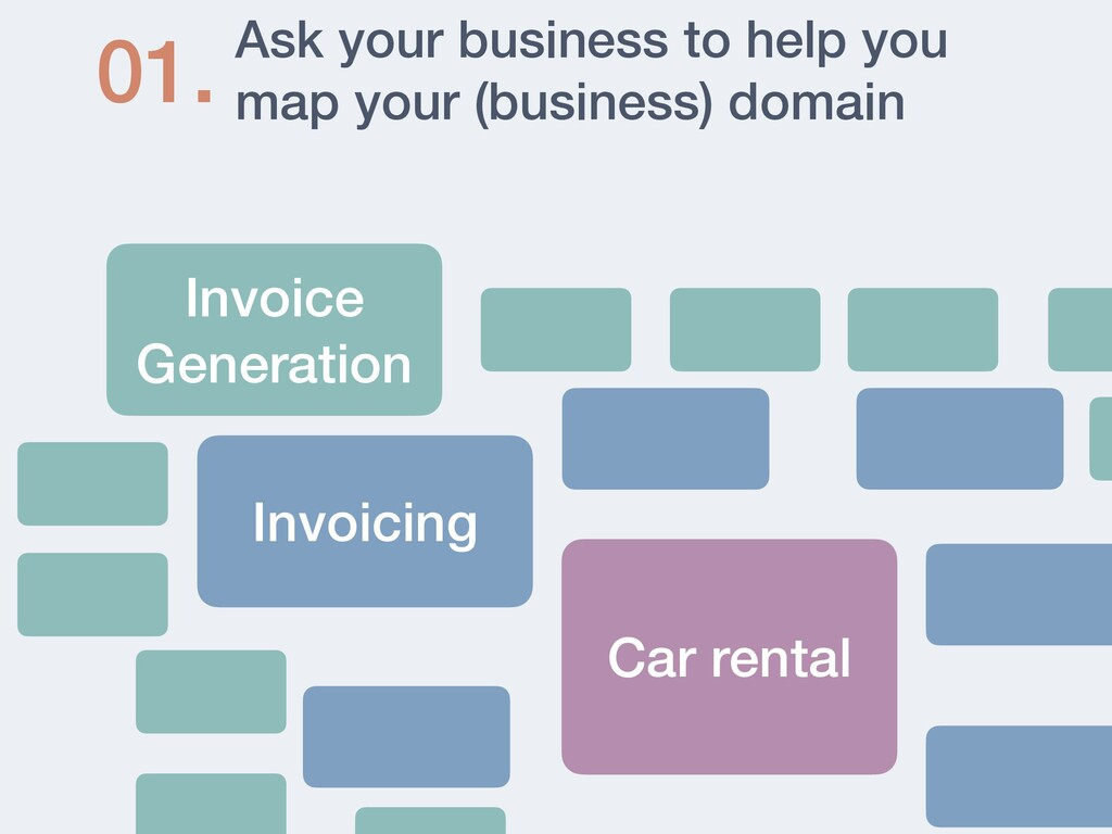 Ask your business to help you map your (busines...