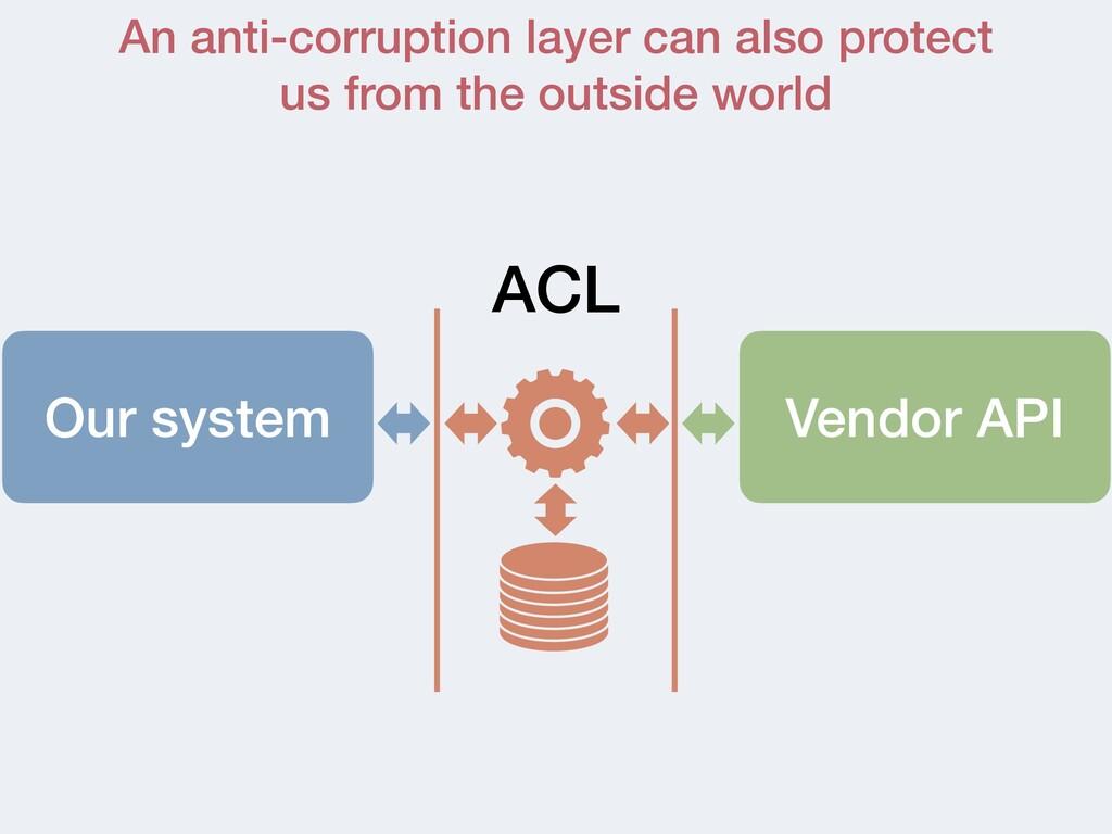 Our system Vendor API ACL An anti-corruption la...