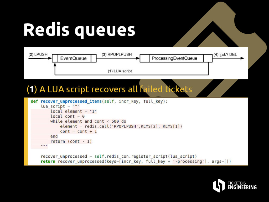 Redis queues (1) A LUA script recovers all fail...
