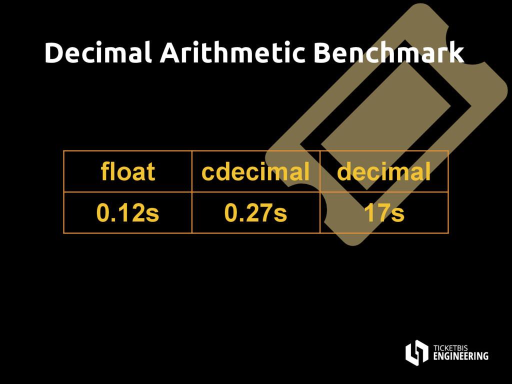 Decimal Arithmetic Benchmark float cdecimal dec...