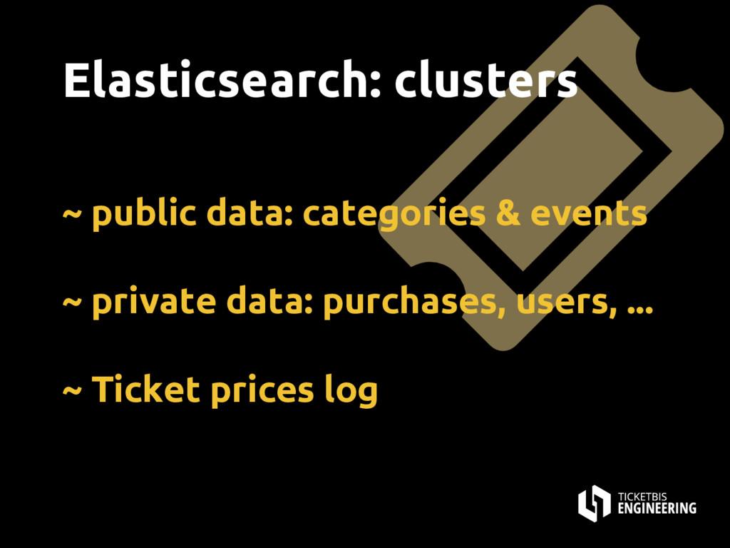 ~ public data: categories & events ~ private da...