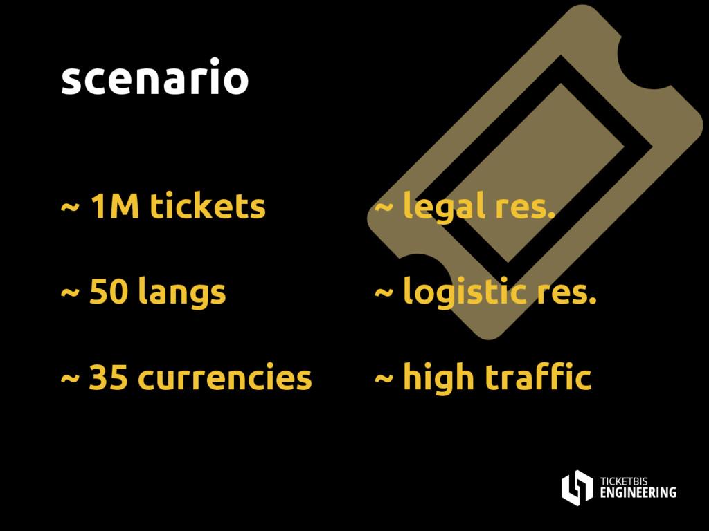 ~ 1M tickets ~ 50 langs ~ 35 currencies scenari...