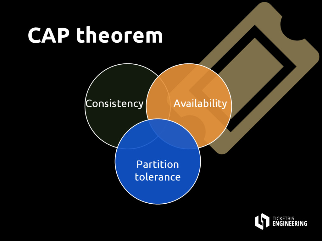 CAP theorem Consistency Availability Partition ...