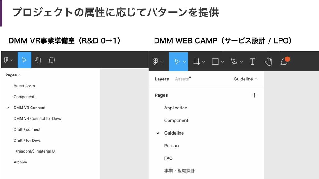 プロジェクトの属性に応じてパターンを提供 DMM VR事業準備室(R&D 0→1) DMM W...