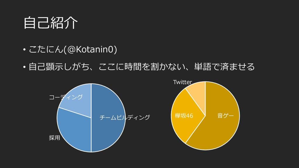 • 6 )() • 4 K 0 @ @ T (