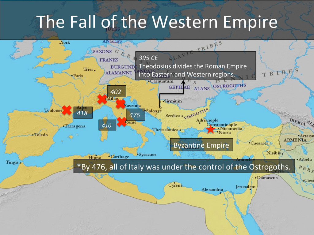 The Fall of the Western Empire...