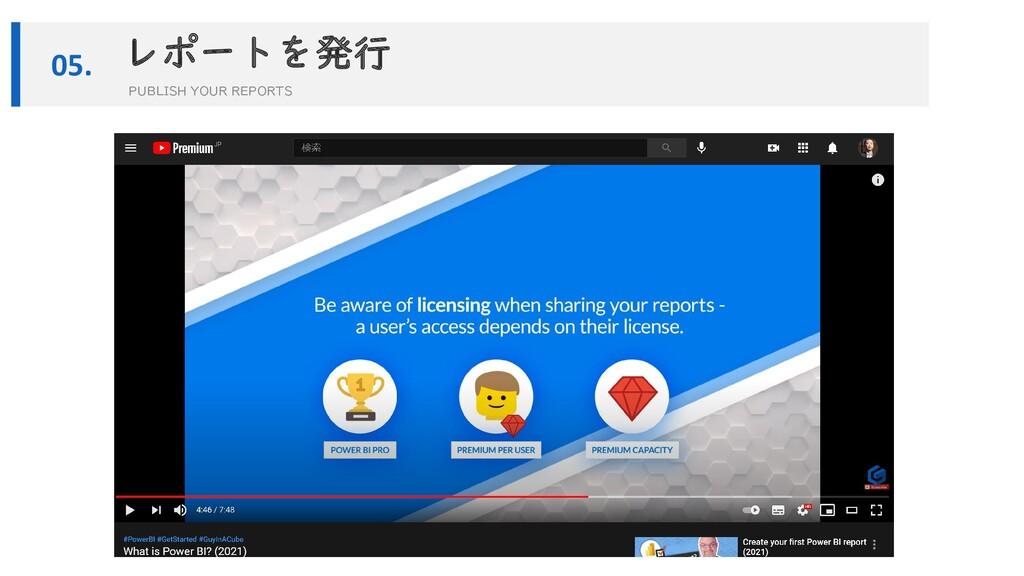 レポートを発行 PUBLISH YOUR REPORTS 05.