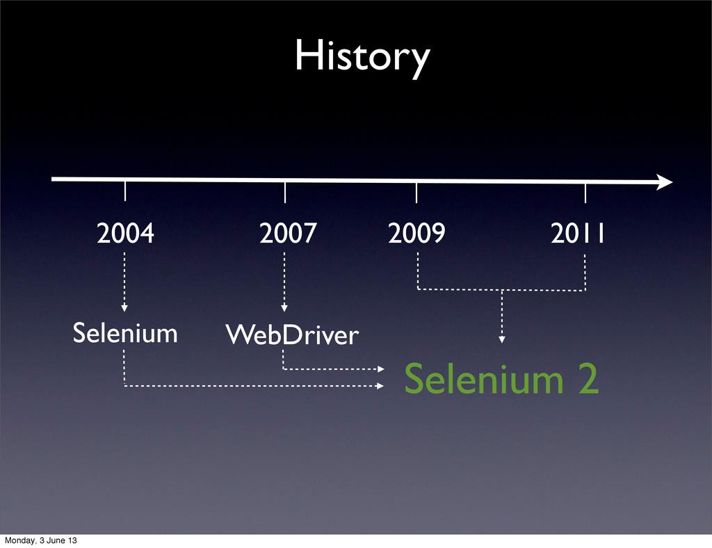 History 2004 2007 2009 2011 Selenium WebDriver ...