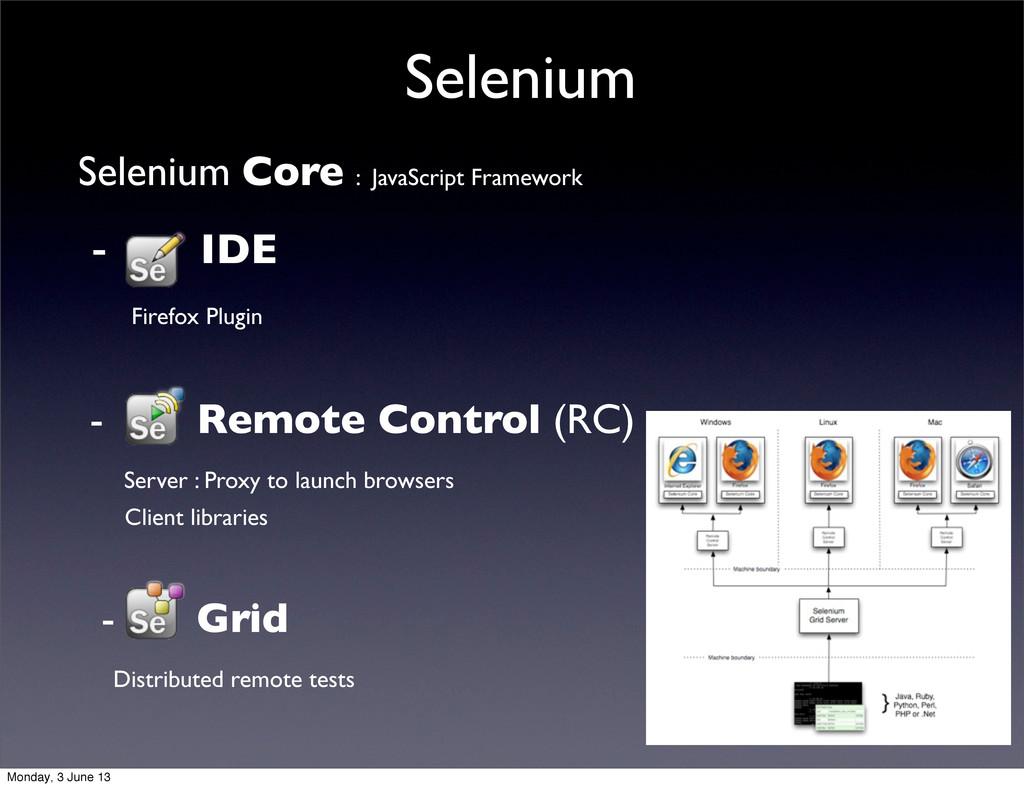 - IDE Firefox Plugin Selenium - Grid Distribute...