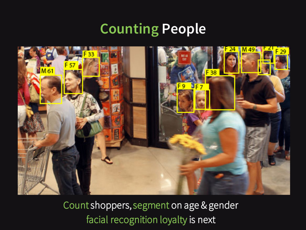 m Counting People TODO Countshoppers, segment o...
