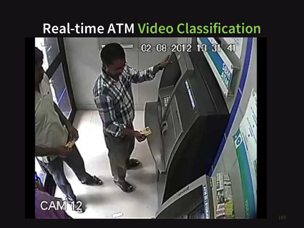 Real-time ATM Video Classification 109