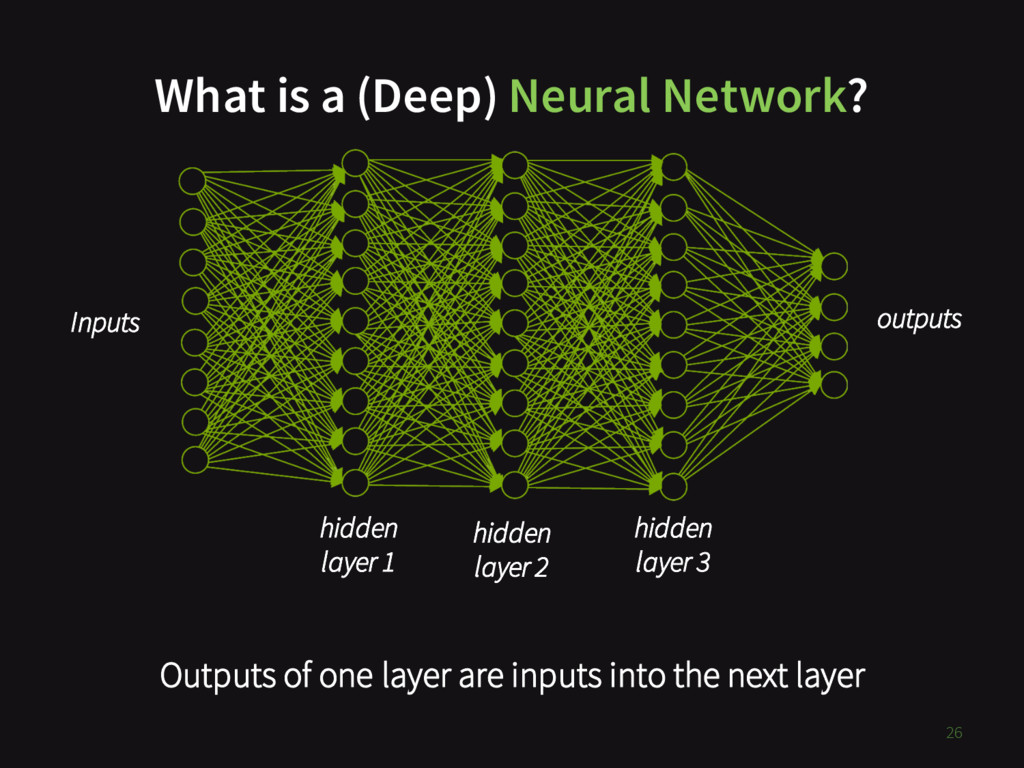 What is a (Deep) Neural Network? 26 Inputs outp...