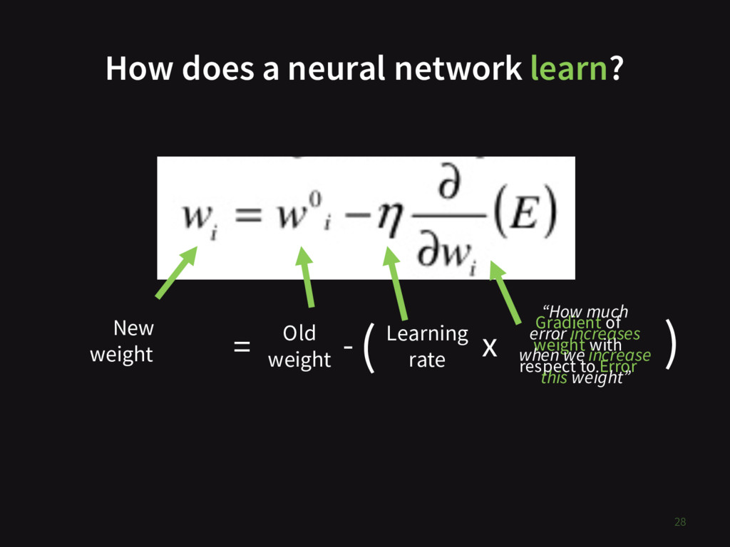 How does a neural network learn? 28 New weight ...