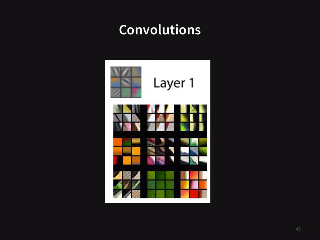 Convolutions 43
